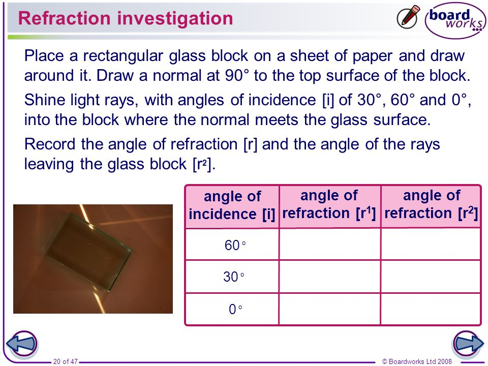 Refraction investigation