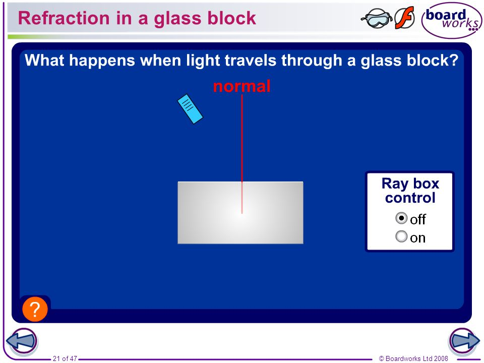 Refraction in a glass block