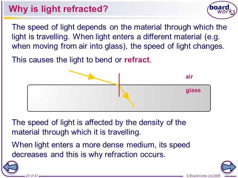 Why is light refracted