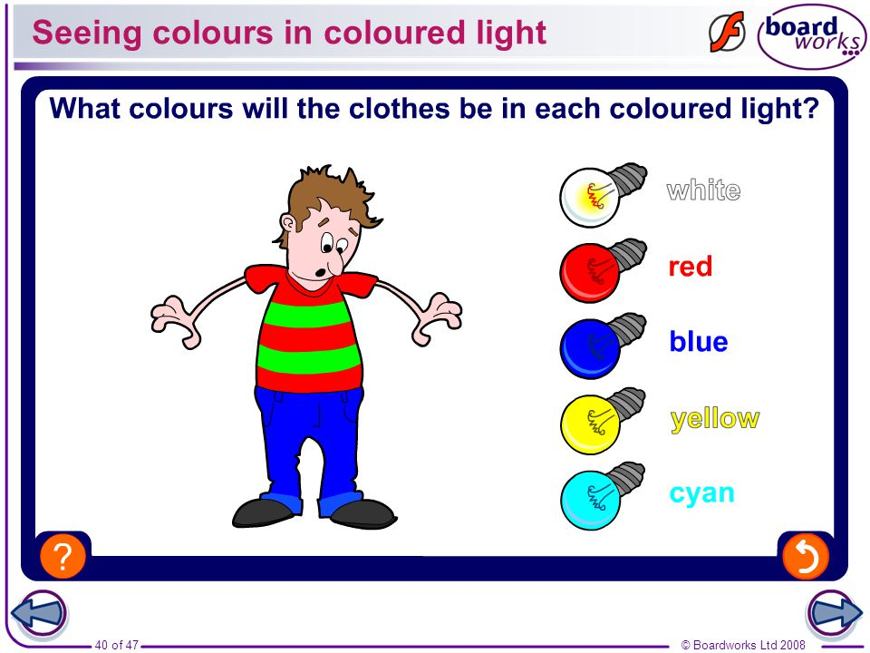 Seeing colours in coloured light