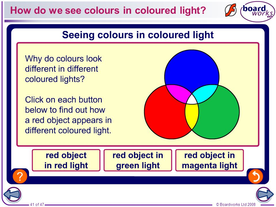 How do we see colours in coloured light