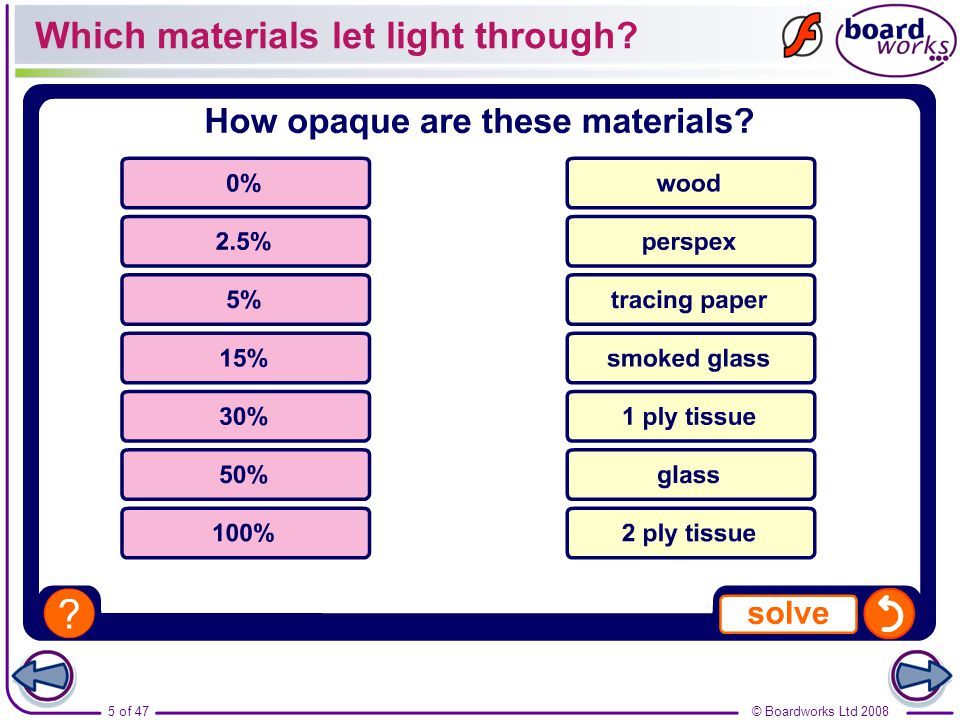 Which materials let light through