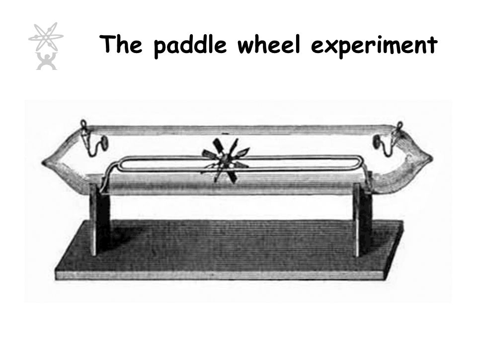 The paddle wheel experiment
