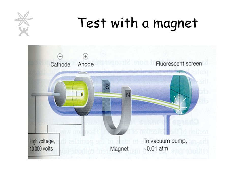 Test with a magnet