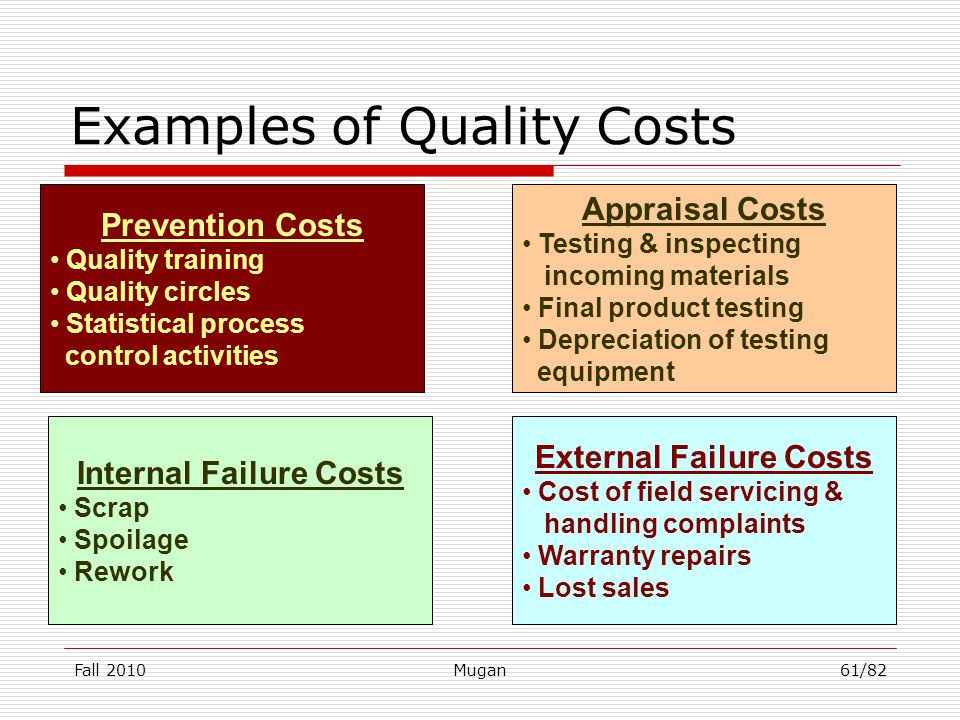 Cost Classification And Cost Behavior Ppt Download