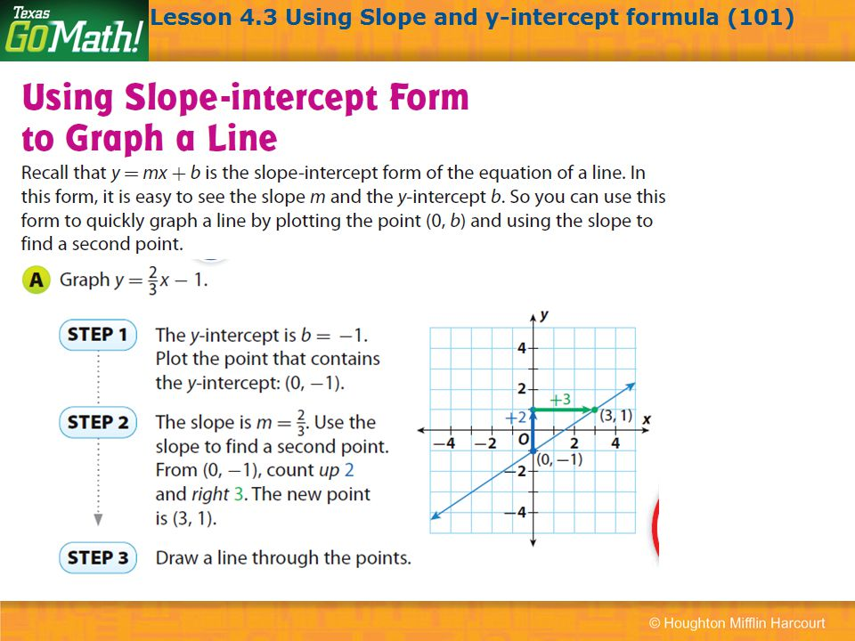 lesson 11-3 homework and practice using slopes and intercepts