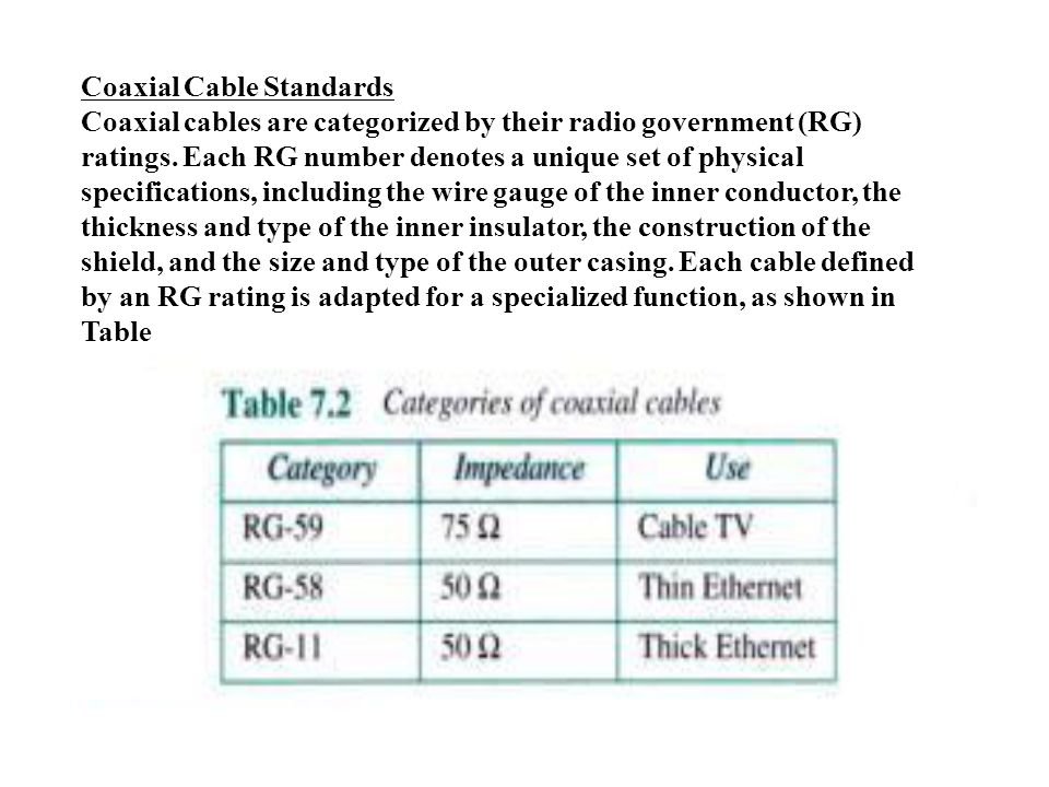 Coaxial Cable Standards