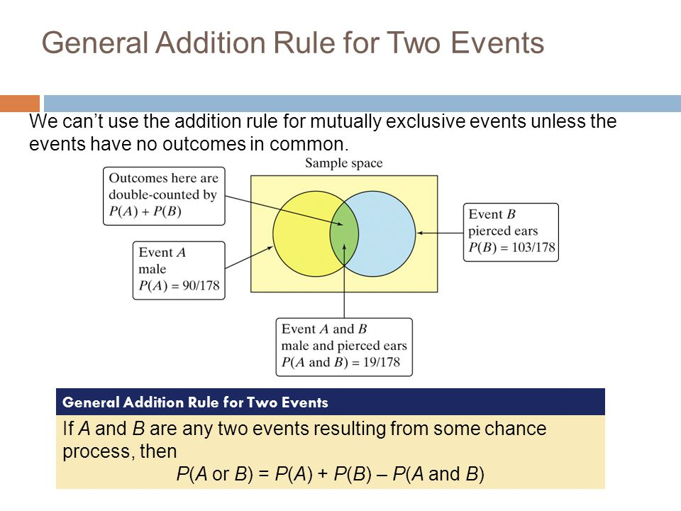 52b Two Way Tables General Addition Rule And Venn Diagrams Ppt