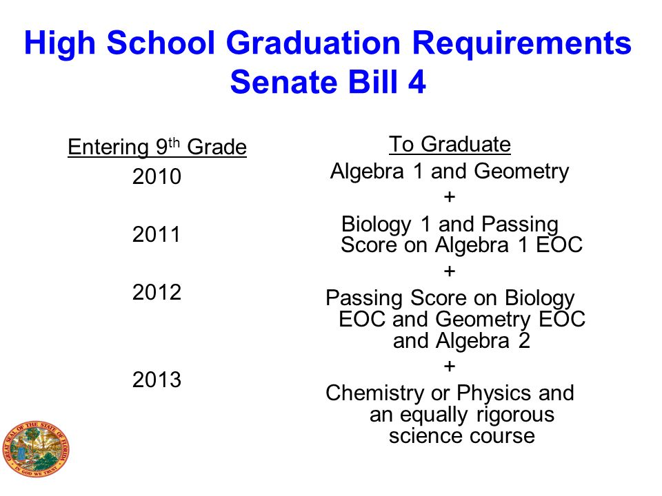 High School Graduation Requirements Senate Bill 4