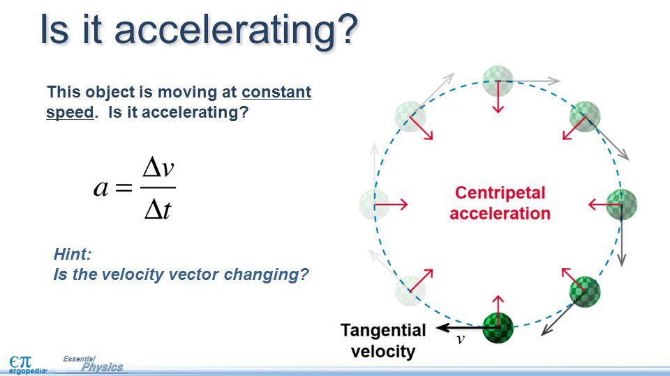 centripetal force ppt video online download rh slideplayer com Linear Velocity Acceleration and Centripetal Force Diagram for Vectors Centripetal Gravity Centripetal Force