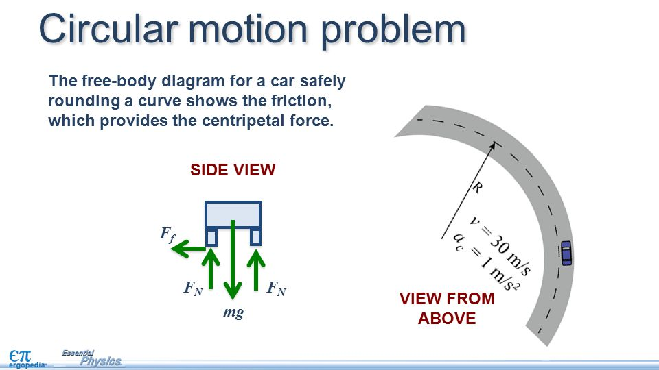 Centripetal force ppt video online download circular motion problem ccuart Image collections