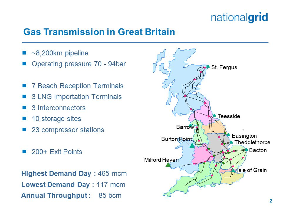 Gas Transmission in Great Britain