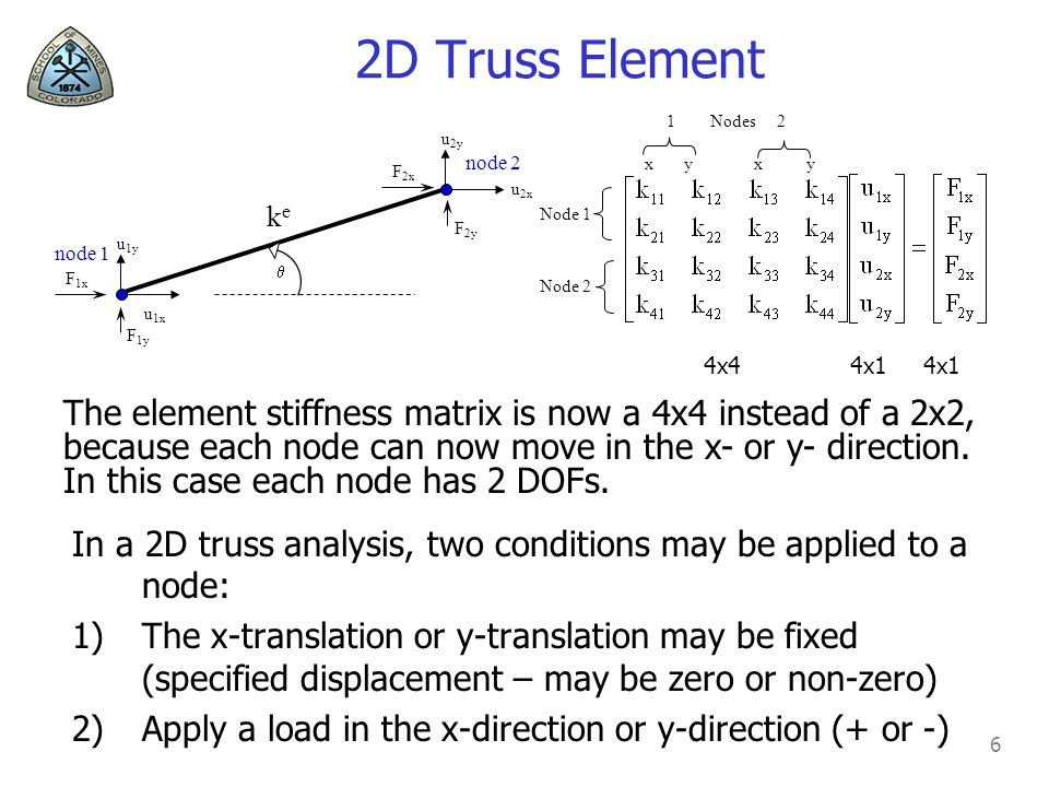 Truss Structures Two-force members connected by a ball and socket