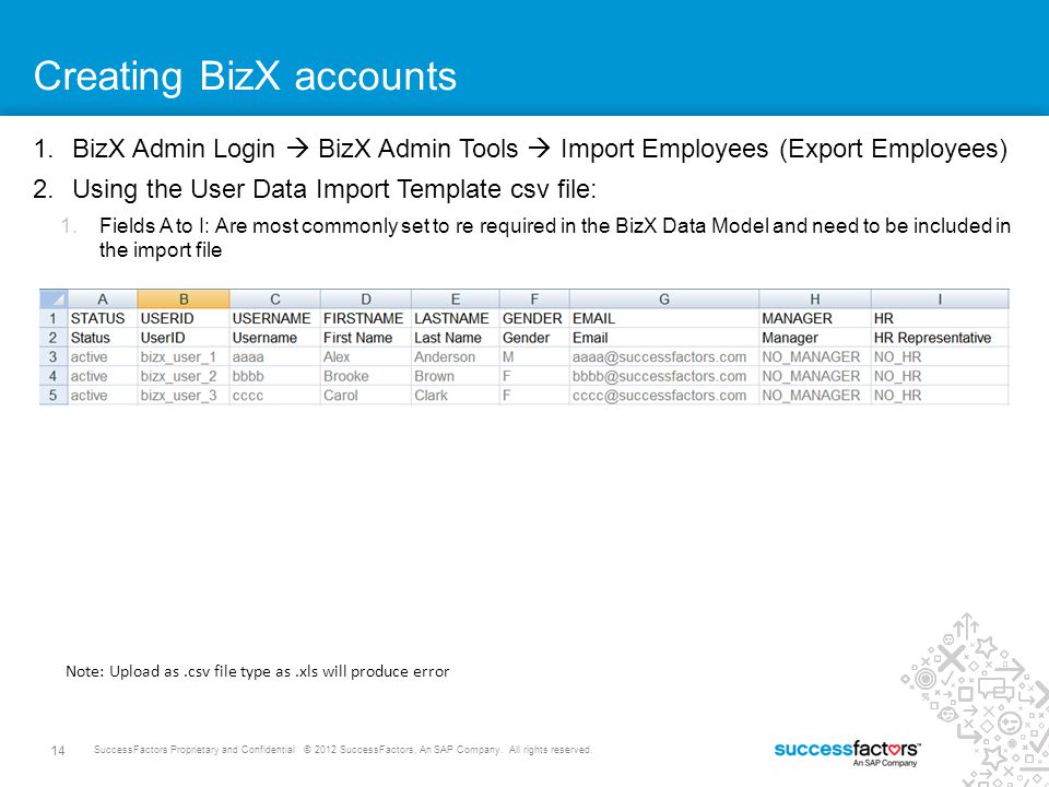 """BizX access for """"WFA/WFP only"""" customers - ppt download"""