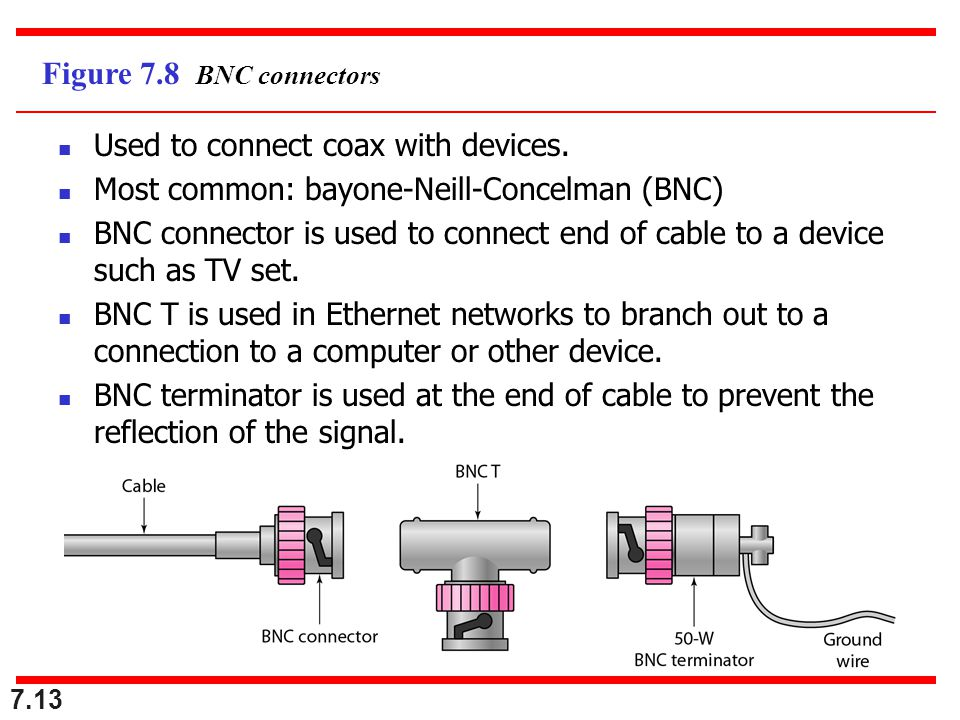 Figure 7.8 BNC connectors Used to connect coax with devices.