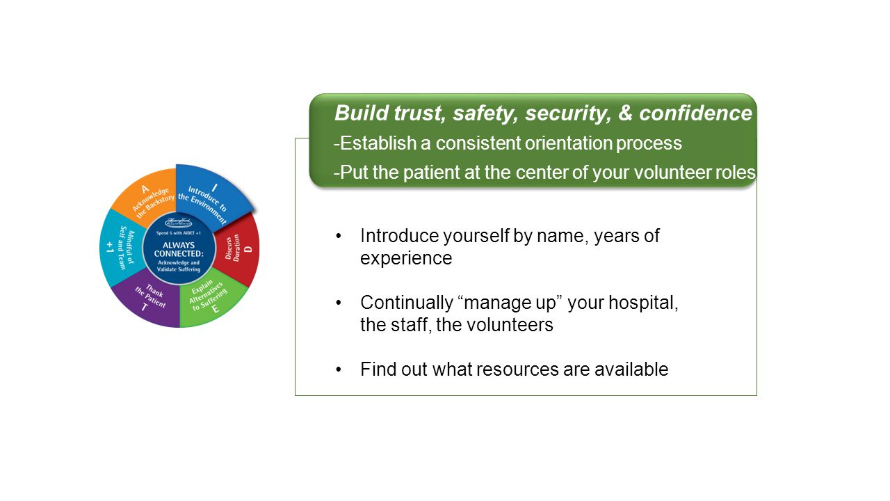 Create a Culture of Caring with Volunteers - ppt video