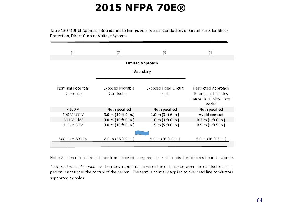 nfpa 70e 2012 pdf download
