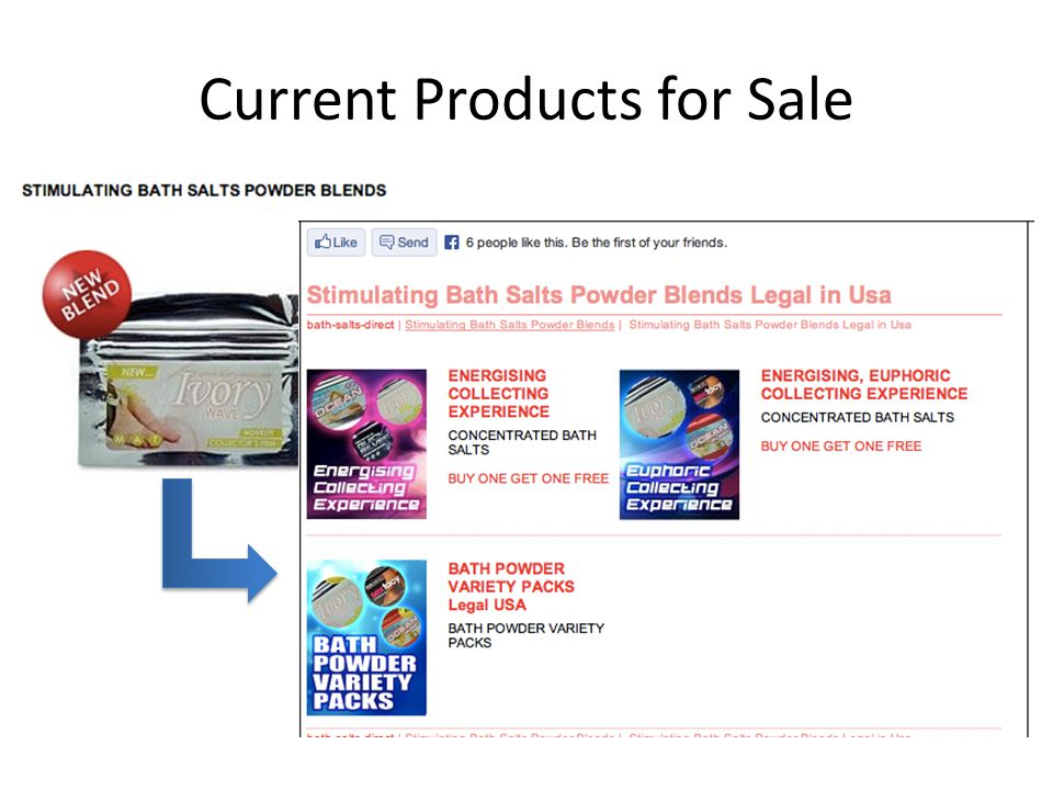 """Bath Salts:"""" Cathinones and Related Toxicology - ppt download"""