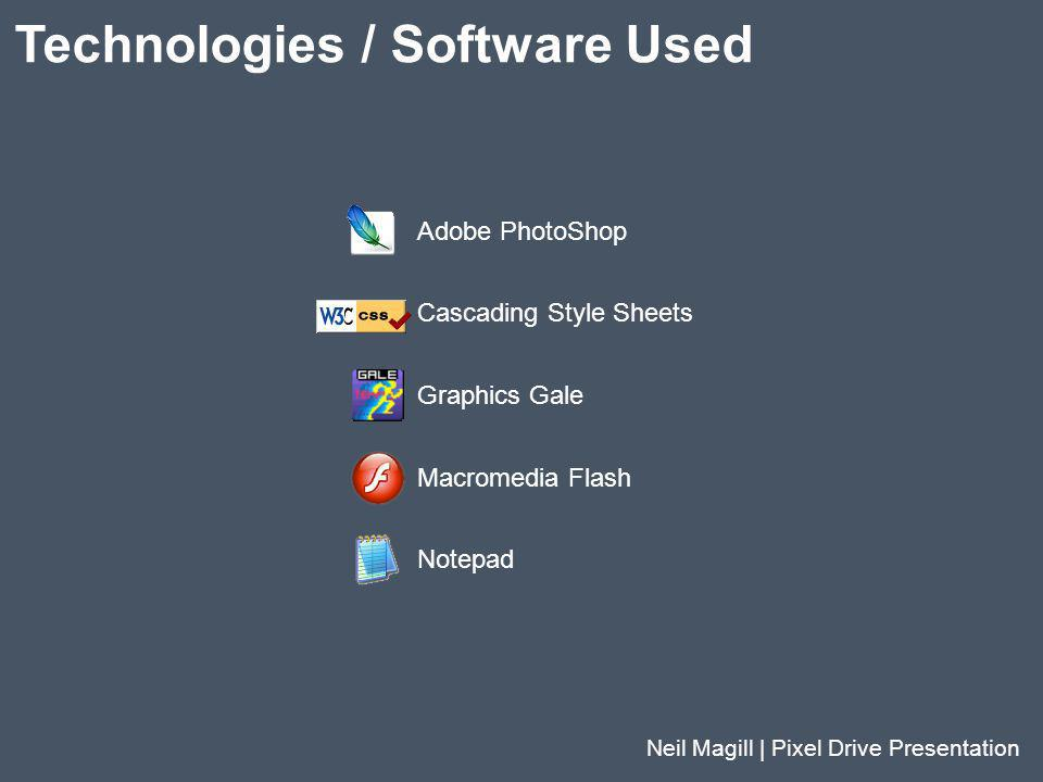 Technologies / Software Used