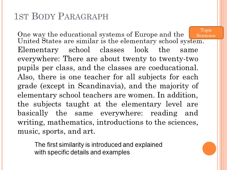 1st Body Paragraph Topic Sentence One Way The Educational Systems Of Europe And United