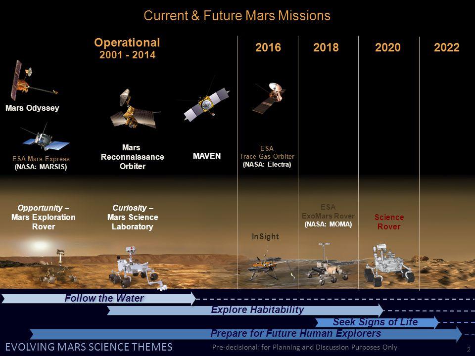 current mars missions - 960×720