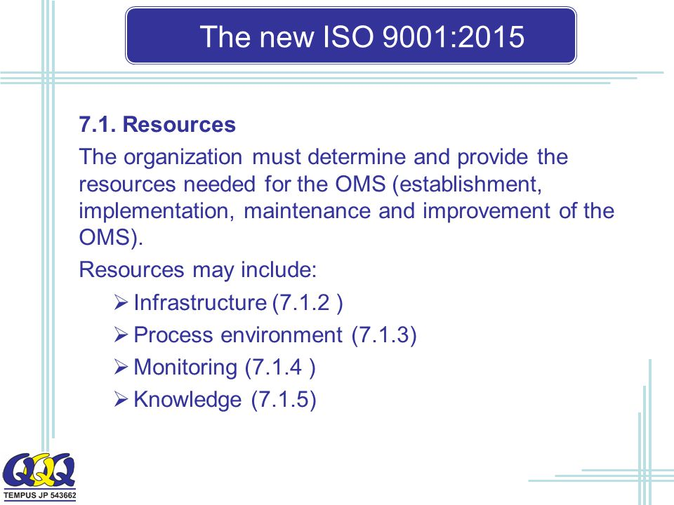 The new ISO 9001: Resources.