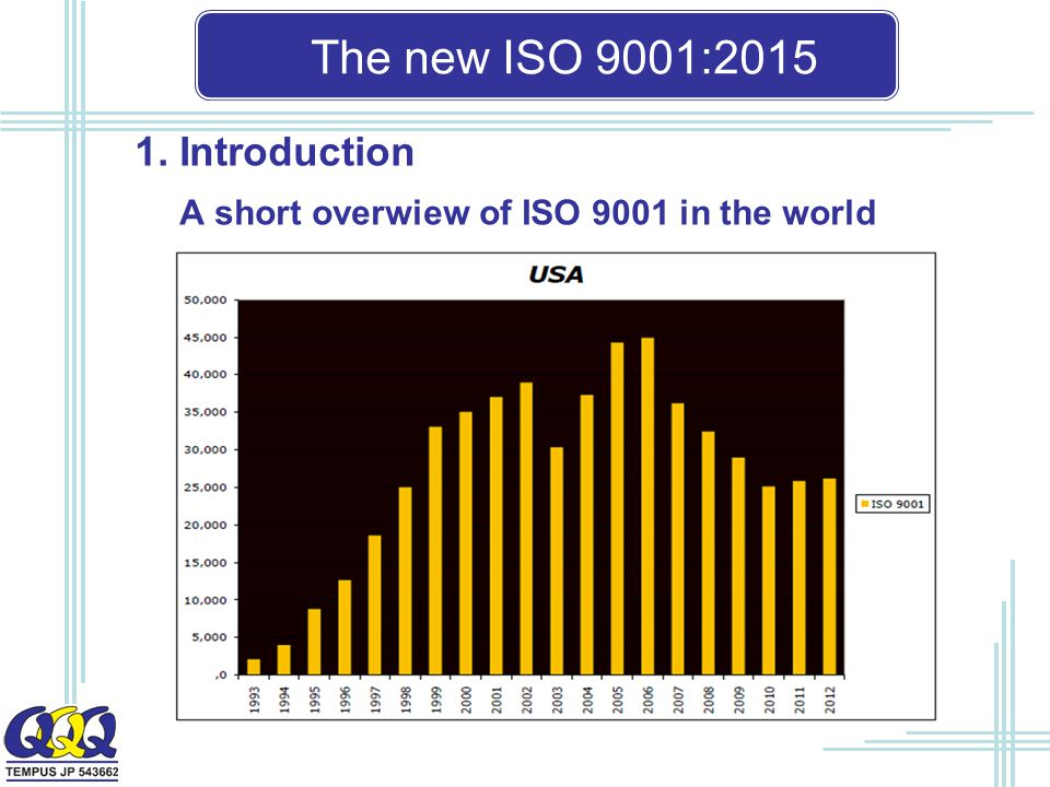 The new ISO 9001: Introduction A short overwiew of ISO 9001 in the world
