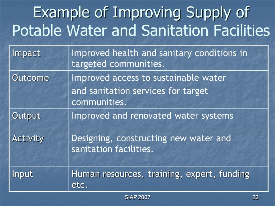 Example of Improving Supply of Potable Water and Sanitation Facilities