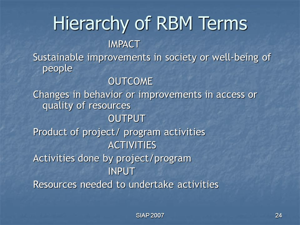 Hierarchy of RBM Terms IMPACT