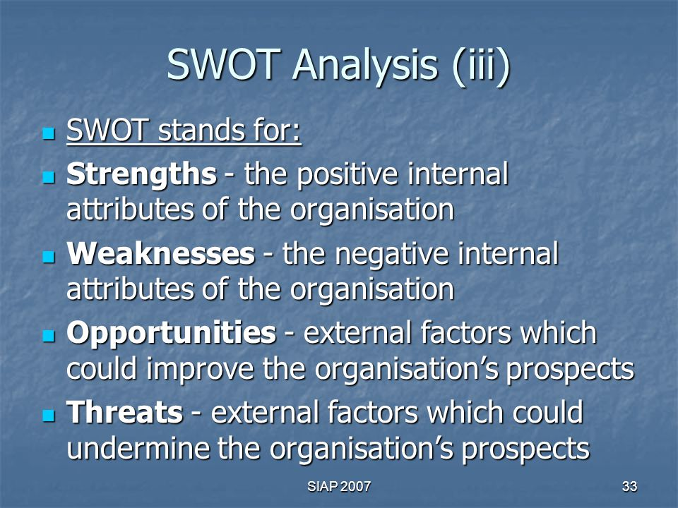SWOT Analysis (iii) SWOT stands for: