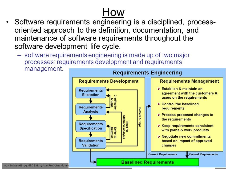 REQUIREMENTS ENGINEERING PROCESS Ppt Download - Requirement documentation in software engineering