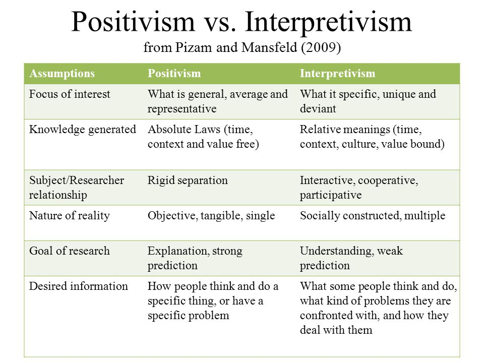 definition of positivism in research pdf