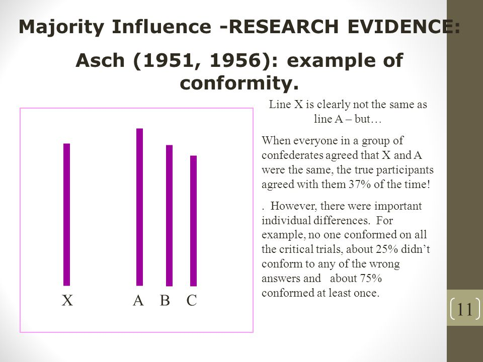 Majority Influence -RESEARCH EVIDENCE: