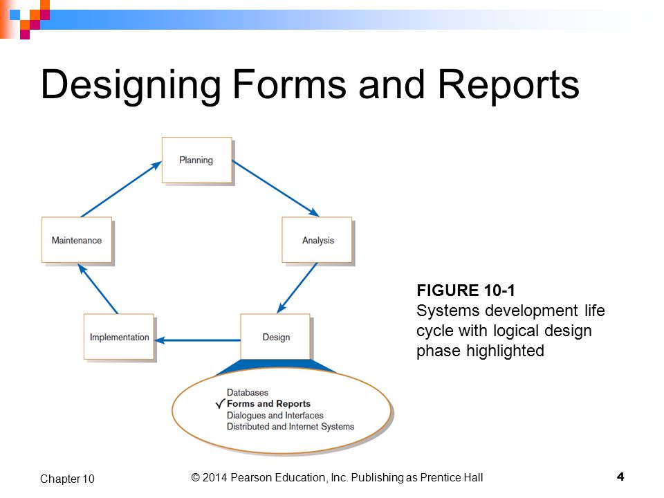 Chapter 10 Designing Forms and Reports - ppt download
