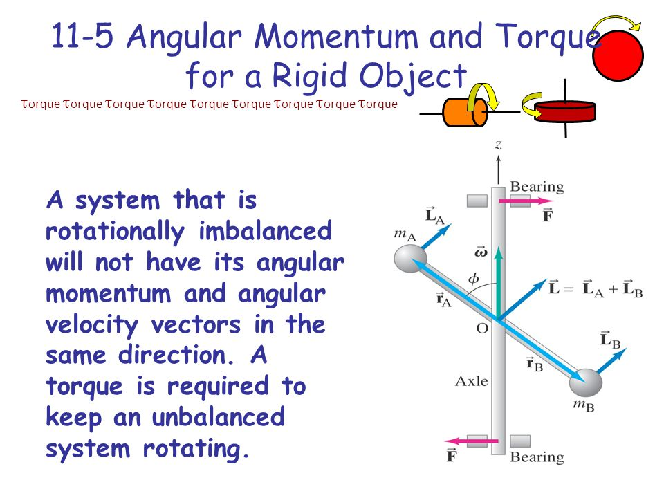 11-5 Angular Momentum and Torque for a Rigid Object
