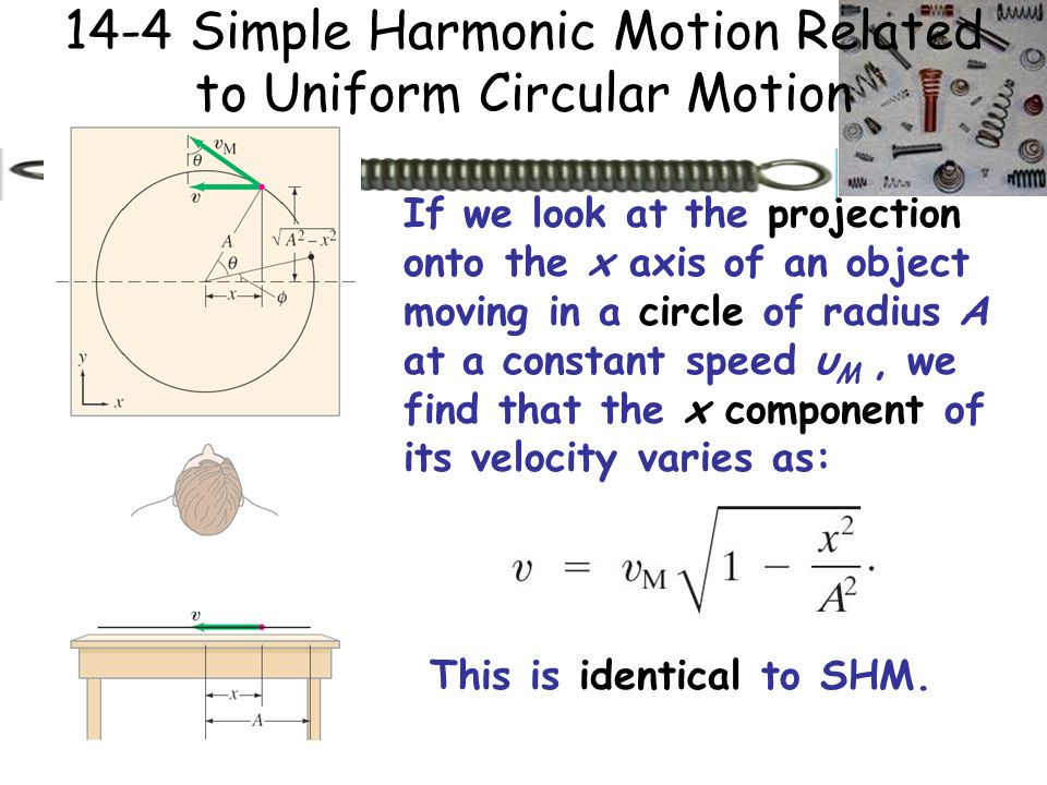 14-4 Simple Harmonic Motion Related to Uniform Circular Motion