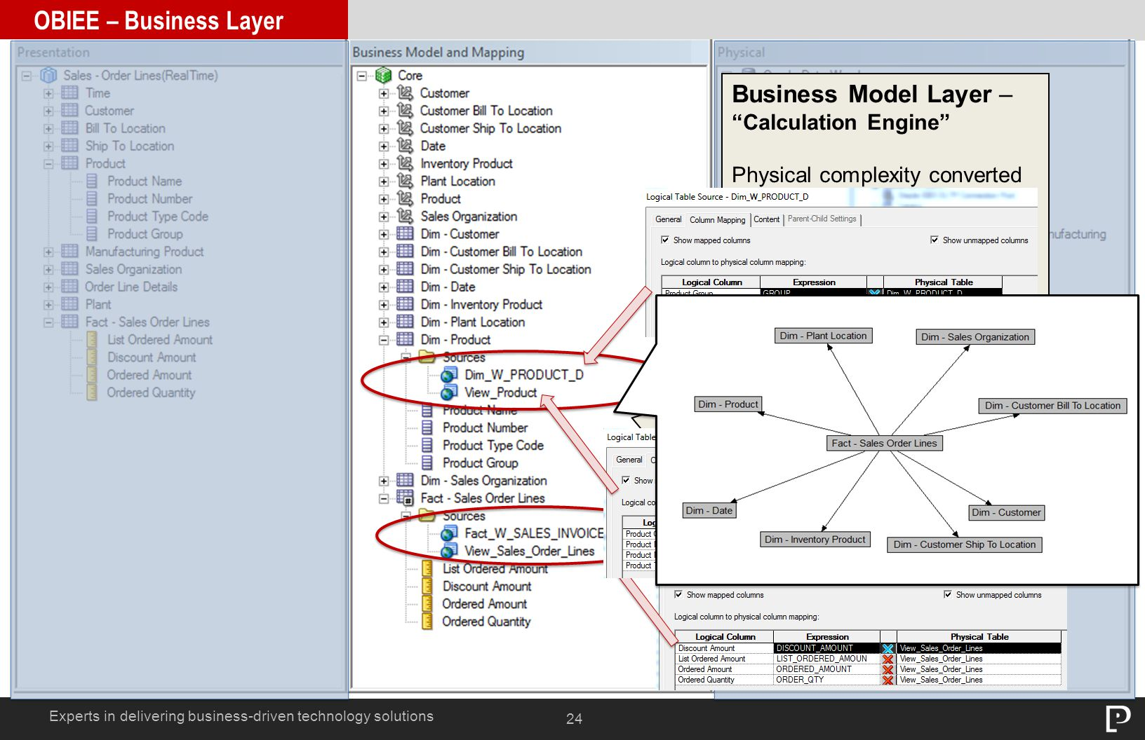 Leverage Oracle BI Applications Architecture to Meet Real