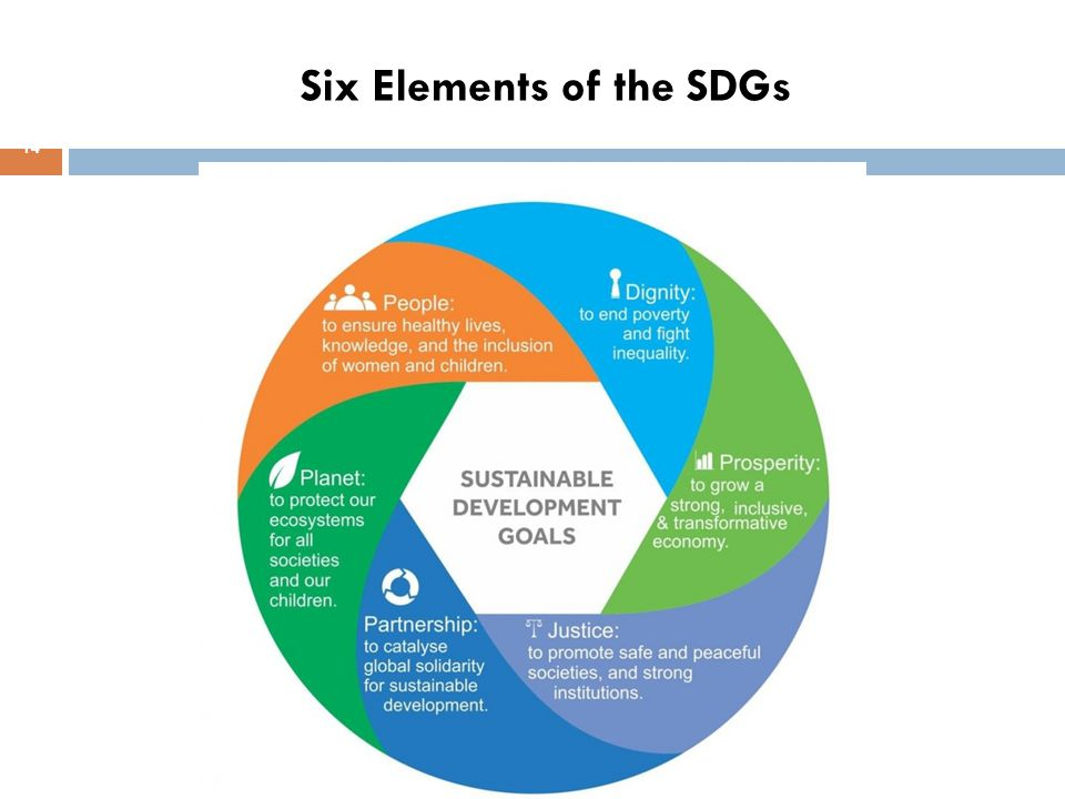 Six Elements of the SDGs