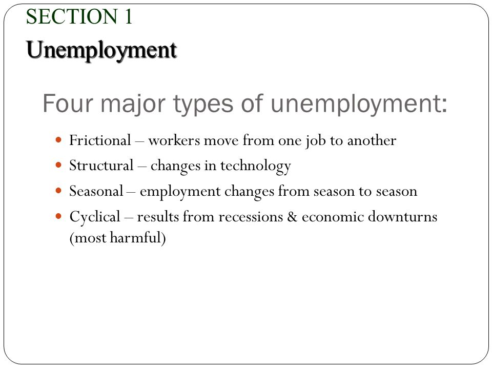Four major types of unemployment: