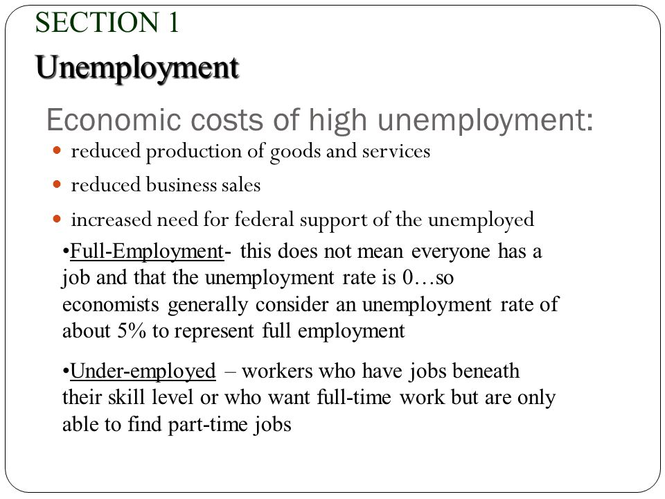 Economic costs of high unemployment: