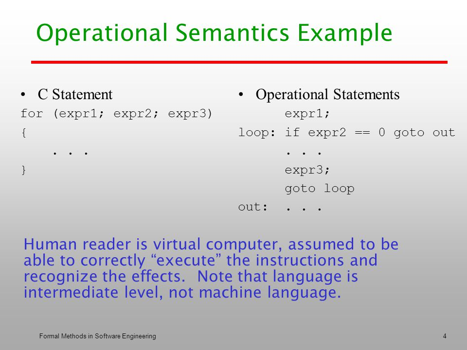 Describing Syntax And Semantics Ppt Video Online Download