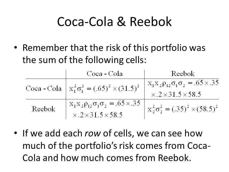 Coca-Cola & Reebok Remember that the risk of this portfolio was the sum of the following cells: