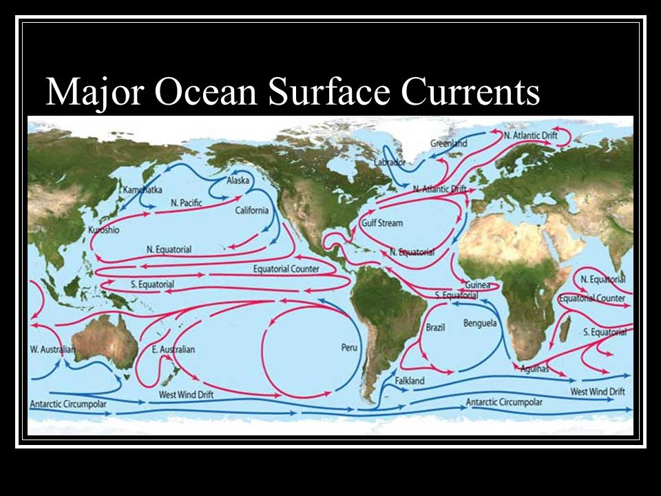 Major Ocean Surface Currents