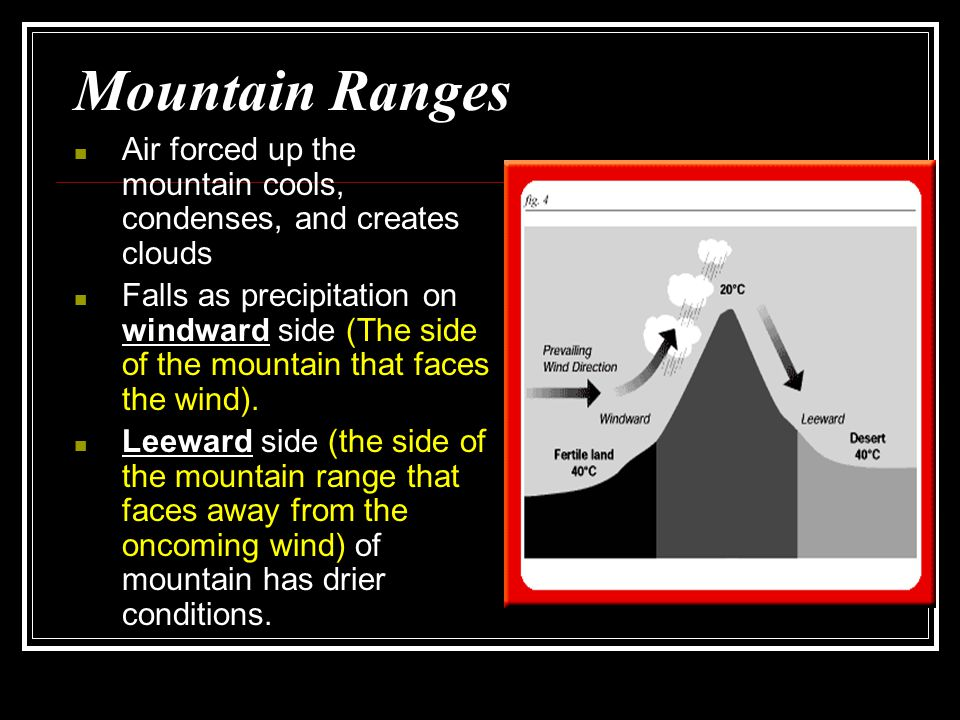 Mountain Ranges Air forced up the mountain cools, condenses, and creates clouds.