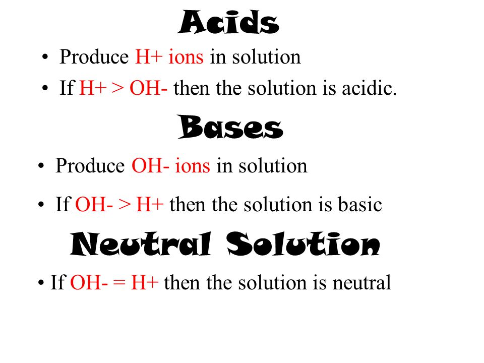 Acids Bases Neutral Solution Produce H+ ions in solution