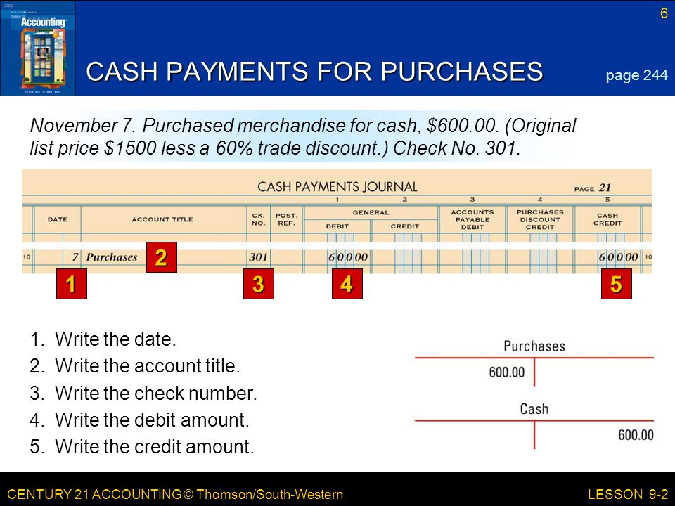 CASH PAYMENTS FOR PURCHASES