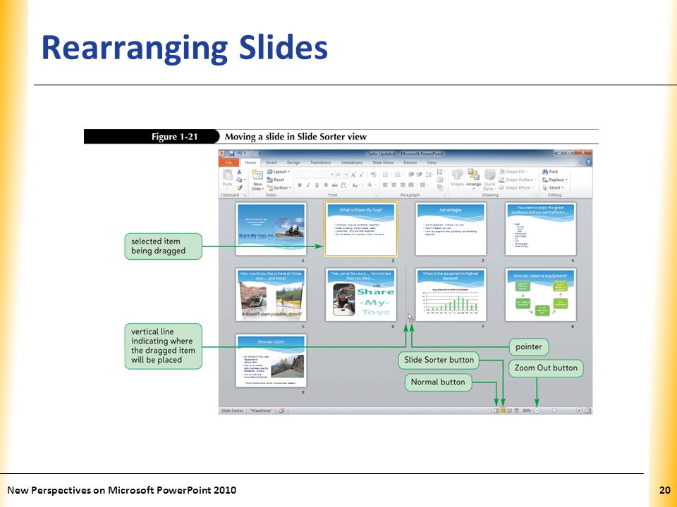 Rearranging Slides New Perspectives on Microsoft PowerPoint 2010