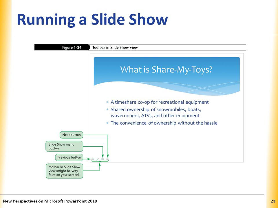 Running a Slide Show New Perspectives on Microsoft PowerPoint 2010