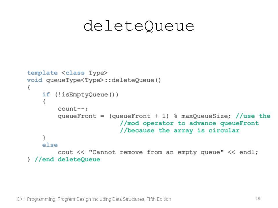 Top Five Queue Remove C++ - Circus
