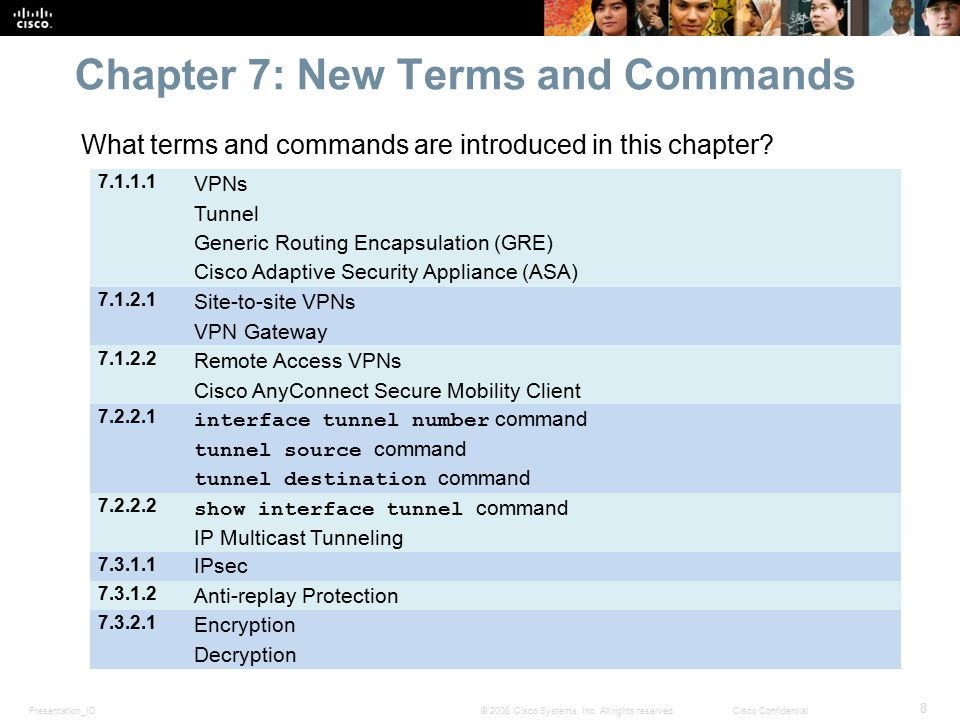 CCNA 5 0 Planning Guide Chapter 7: Securing Site-to-Site